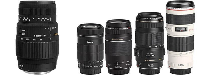 fotoğraf makinesi lensi satın alımı